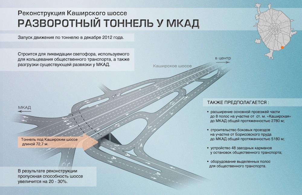 Сдан первый объект при реконструкции Каширского шоссе