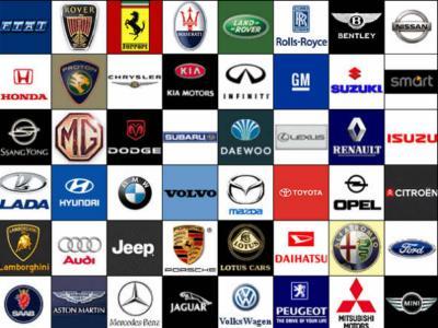 Описание рейтинга автомобилей