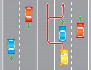 Нарушение правил расположения транспортного средства на проезжей части дороги.