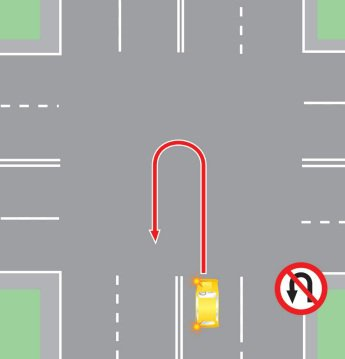 Разврот в нарушение требований, предписанных дорожными знаками.