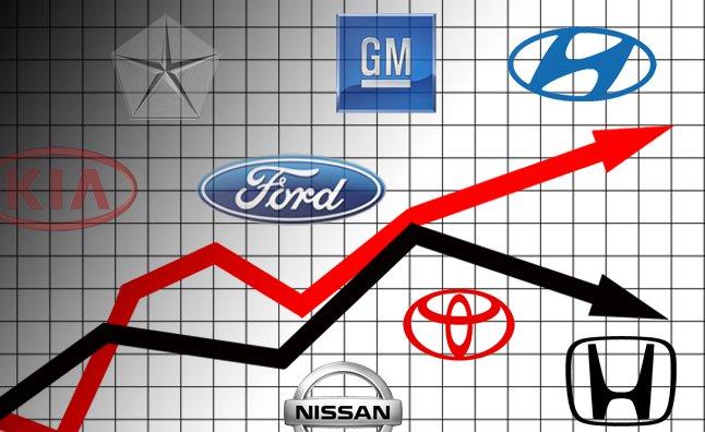 50 регионов России с самыми большими продажами новых автомобилей за 2012 год