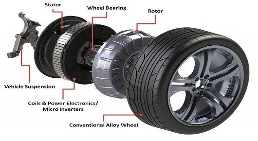 Электродвигатель встроенный в колесо.