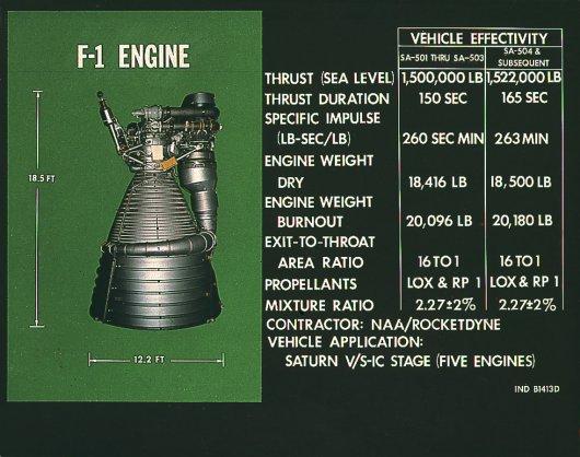 Самые большие двигатели. Топ-10