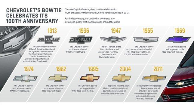 Эмблеме Chevrolet исполняется 100 лет