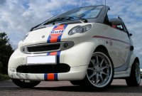 Smart Fortwo (2000 - 2003)