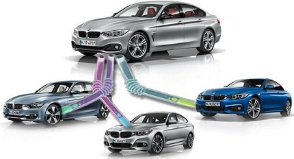 Сравнение BMW 4 Series Grand Coupe, 4 Series Coupe, 3 Series Sedan и GT фото