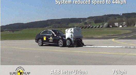 Система предупреждения столкновения в современных автомобилях