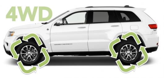 Какой привод лучше: RWD, FWD, 4WD или все таки AWD?