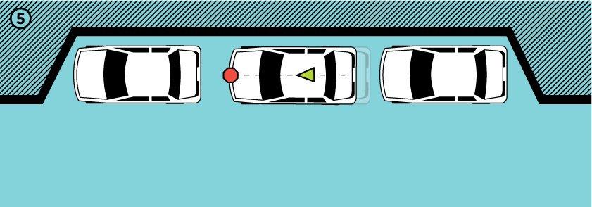 как правильно парковаться на стоянке