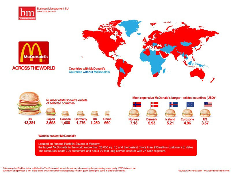report of consumer satisfaction of mcdonald s Company revenue has dropped for six straight quarters as the economy improves, mcdonald's needs higher levels of customer satisfaction if it is to reverse the revenue trend dunkin' donuts is the only fast food chain to improve customer satisfaction in 2015 the company climbs 4 percent to 78, jumping ahead of starbucks (down 3.