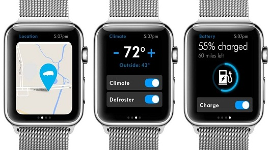������ ������������� ���������� ��� Apple Watch ����