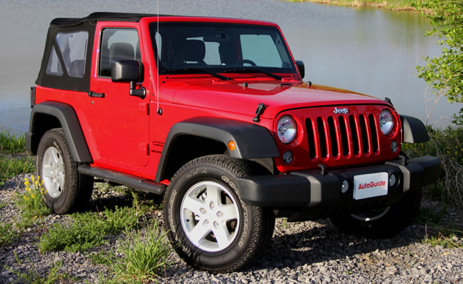 4. Jeep Wrangler (-7.1%)