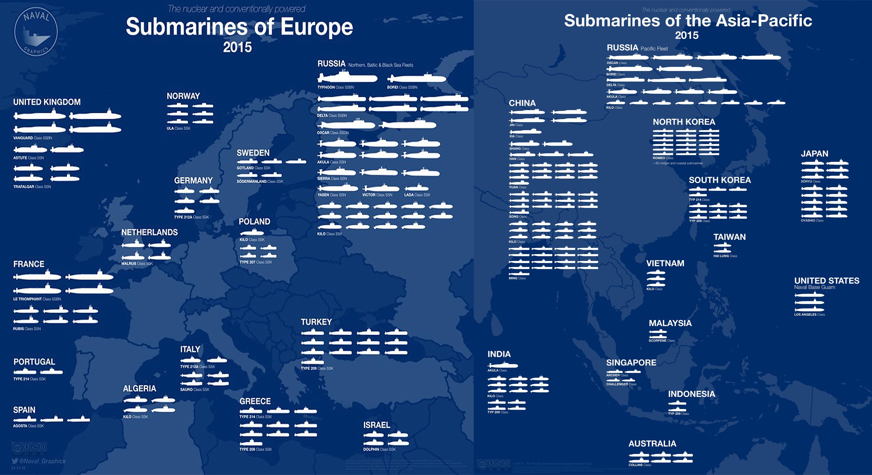 численность подводных лодок сша