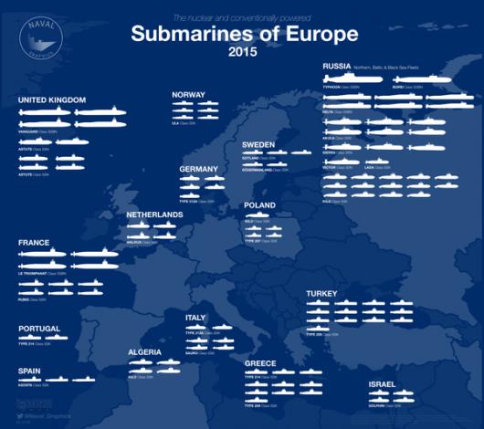 количество подводных лодок получи и распишись боевом дежурстве