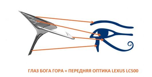 Компания Лексус в новой модели LC500 использует древнеегипетские символы