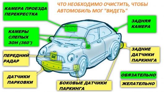 """Как содержать Ваш современный автомобиль в чистоте чтобы он мог """"видеть"""" зимой"""