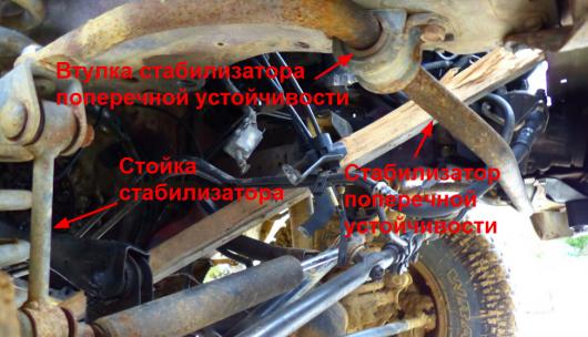 Как проверить техническое состояние автомобиля