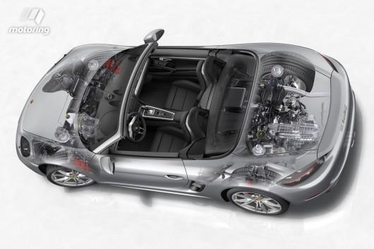 Эксклюзив: вся техническая информация о новом 2017 Porsche 718 Boxster