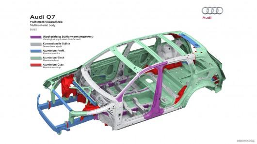 Новый шикарный конкурент BMW X6 от Audi выйдет в 2018 году