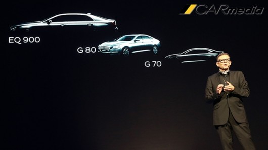 Все автомобили Hyundai-Genesis, которые выйдут до 2020 года