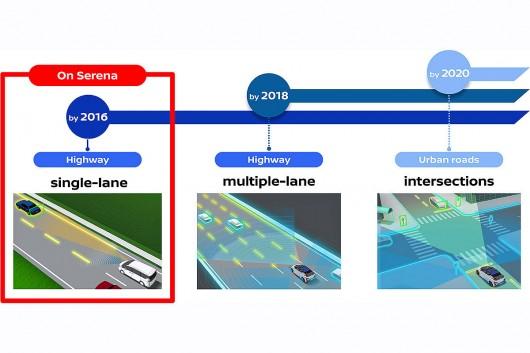 2017 Nissan Qashqai обзаведется системой автопилотирования