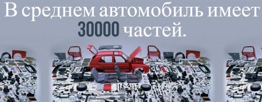 Факты об автомобилях