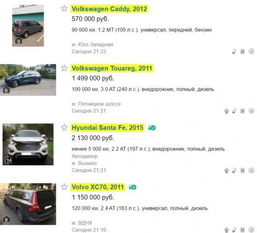 Советы, которые помогут вам составить правильно объявление о продаже автомобиля