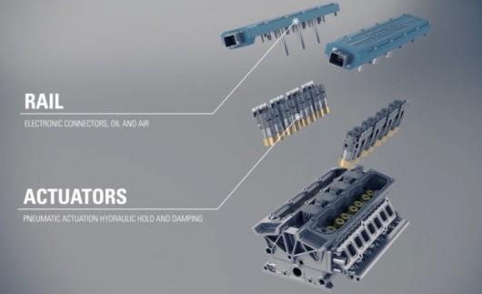 Двигатели без распредвалов, новая технология, которая изменит автоиндустрию
