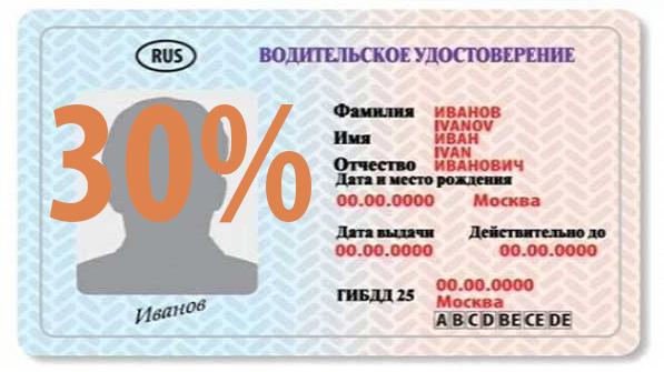 Получение водительского удостоверения по доверенности Диаспаре