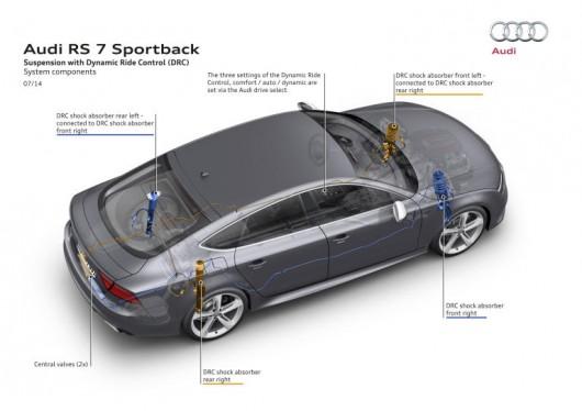 Три технологии, которые делают подвеску вашего автомобиля идеальной