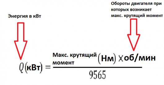 В чем разница между л.с., Bhp, Hp, кВт и PS?