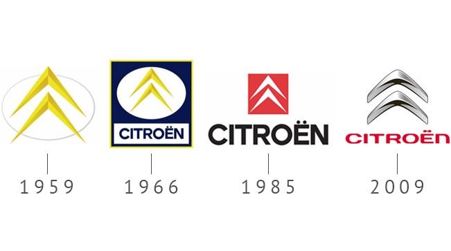 Как появился логотип Citroen