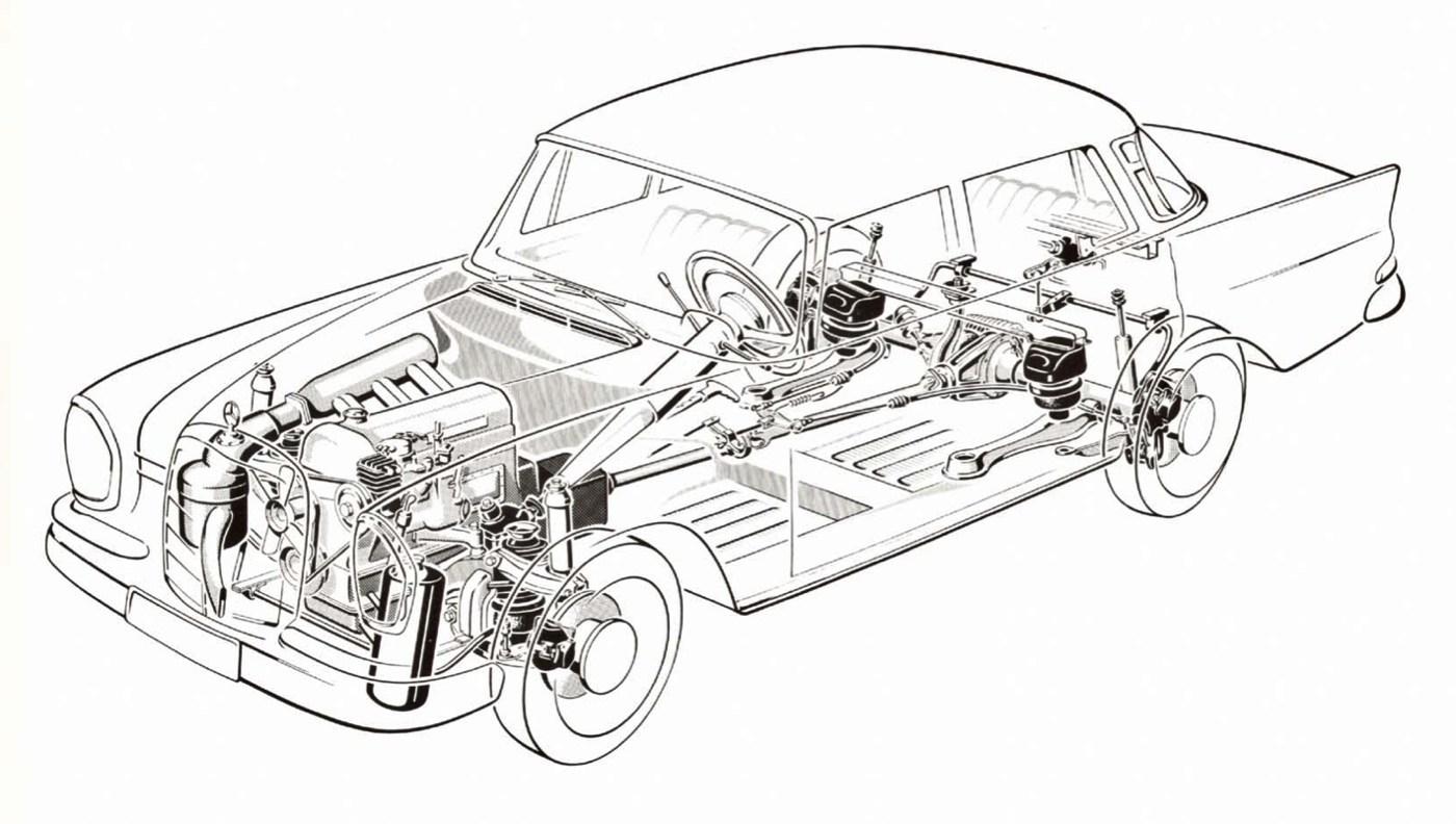 Какие технологии подарил S-класс автопромышленности?
