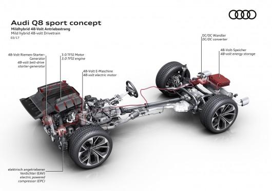 Новая Audi Q8: Кроссовер мощностью 476 л.с. уже скоро
