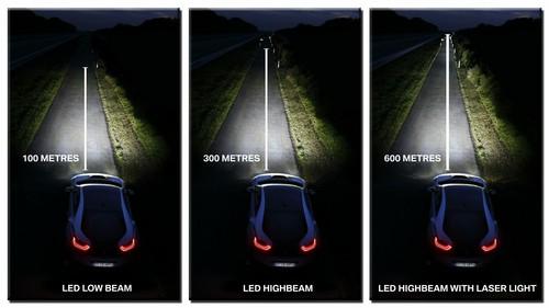 Разновидности передней автомобильной оптики.