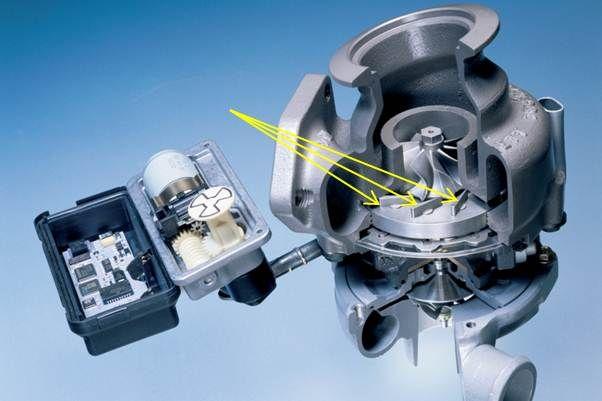 Турбина в машине - стоимость регенерации и ремонта - признаки неисправности