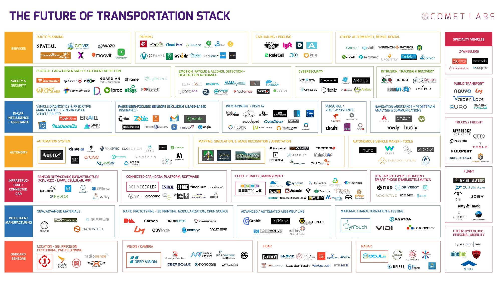 Карта из 263 компаний