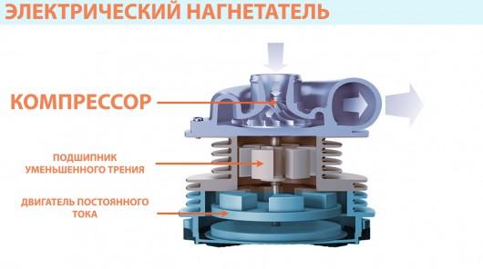 1495785689 hpd3evy9y41knmdls71q - Турбина с ременным приводом
