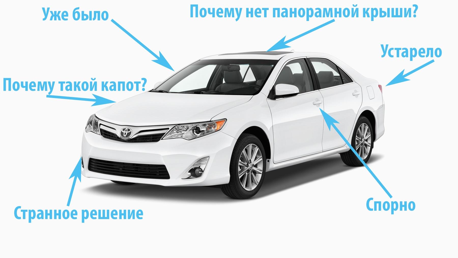 Как создаются автомобили?