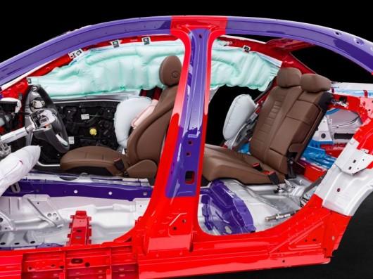 Топ-10 самых популярных опций современных автомобилей
