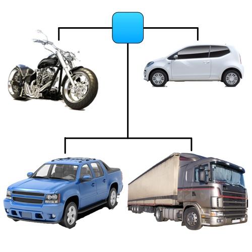 ГИБДД подготовила поправки в правила регистрации автомобилей