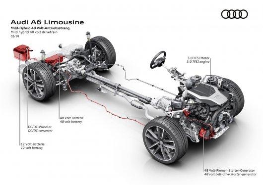 Audi официально представила новую модель A6