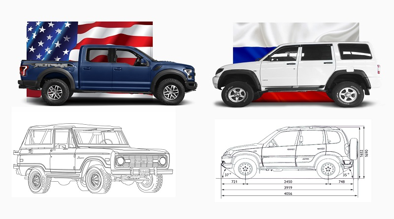 e755c93c47e55 Сравнение авторынка США и России: Что можно купить у них и у нас
