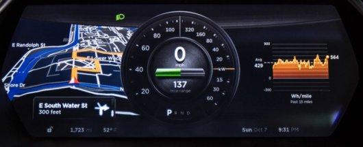Голосуем: У какого автомобиля лучшая приборная панель в мире?