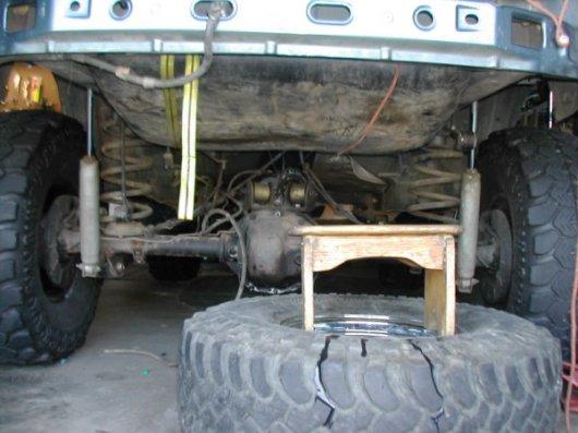 Почему правильное место для запасного колеса находится на задней двери