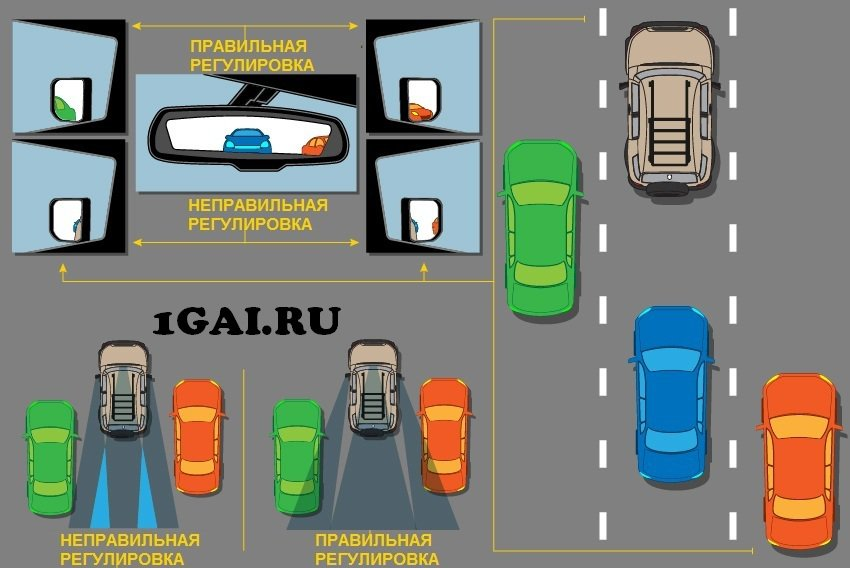 Вот какие функции в автомобилях используются многими водителями неправильно