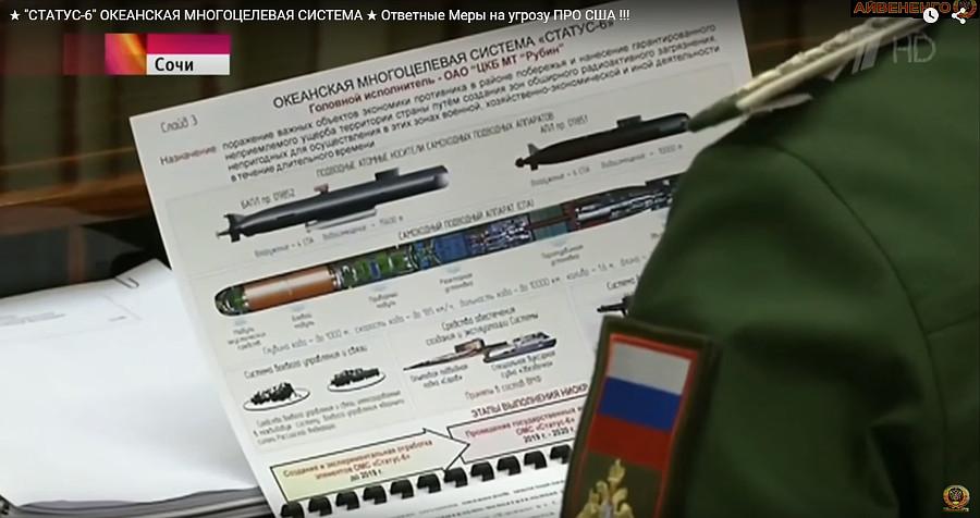 Почему торпеды «Посейдон» являются оружием сдерживания