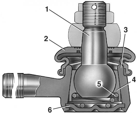 1551301324 juy - Что такое рулевые наконечники в автомобиле