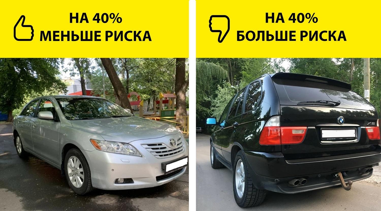 Автомобили, которые вы хотите купить, но не должны этого делать